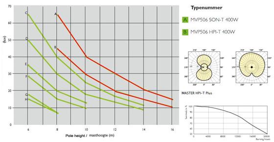 Transpofix | Grafiken-2