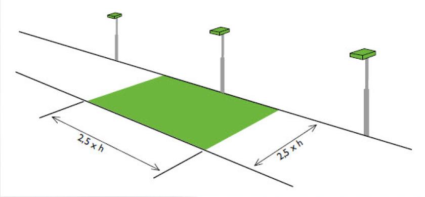 Transpofix | optimale Platzierung Lichtmaste